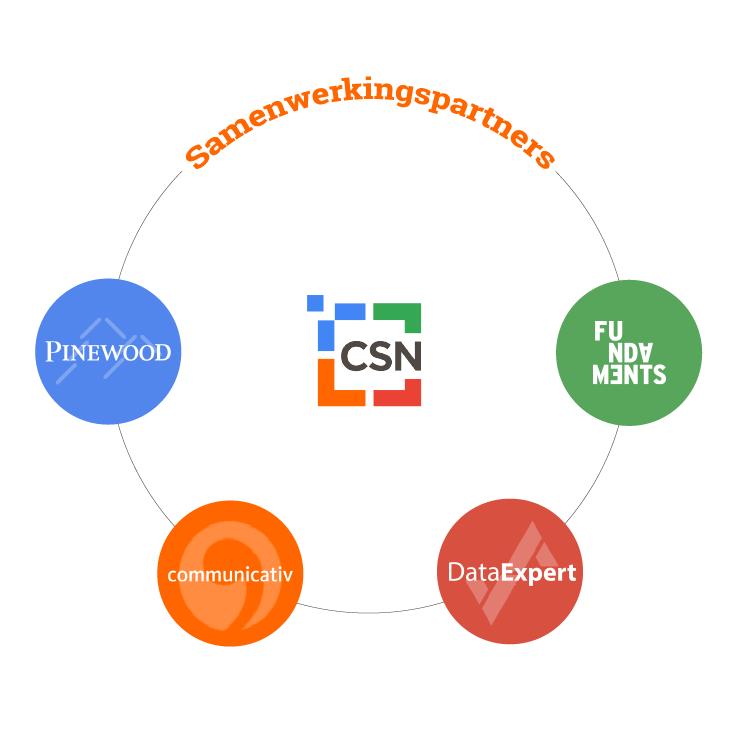 Partners CSN Groep
