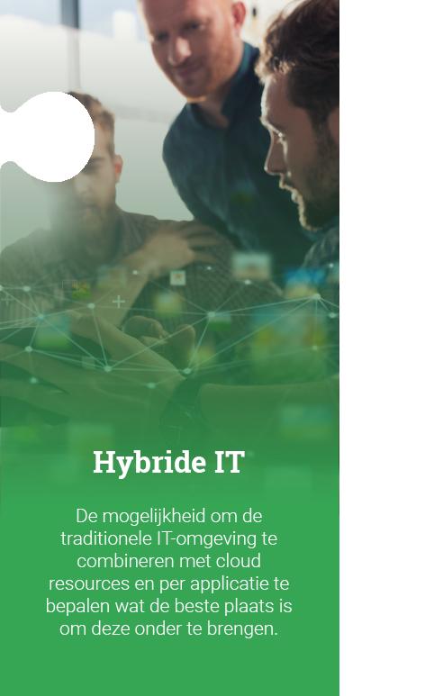 Hybride IT